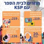 דיל מקומי: חגיגת דילים לילדים לכבוד החזרה לבית הספר עם הקופון הבלעדי SmartBuyKSP!!